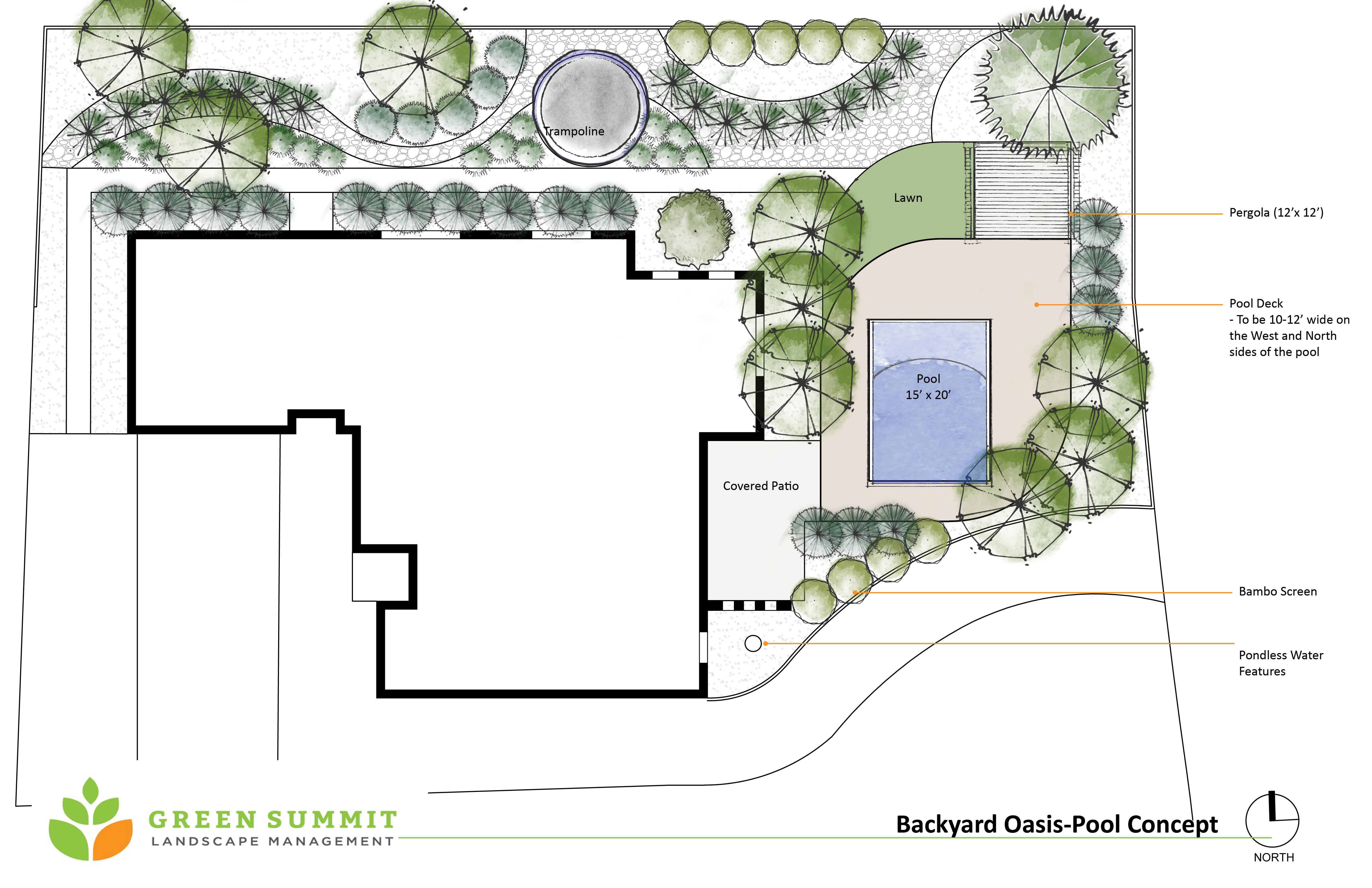 Design Green Summit Landscape Management Llc